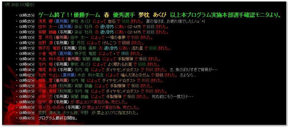 第42回 夢幻BR-Ⅲ チーム優勝のご報告